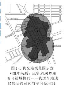 圖 1-1 軌交站域范圍示意