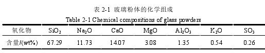 表 2-1 玻璃粉体的化学组成