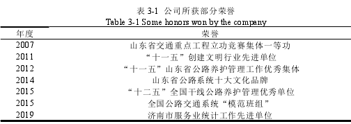 表 3-1 公司所获部分荣誉