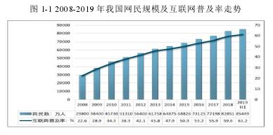 圖 1-1 2008-2019 年我國網民規模及互聯網普及率走勢