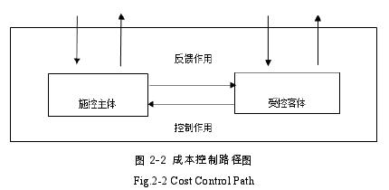 圖 2-2 成本控制路徑圖