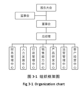 圖 3-1 組織框架圖