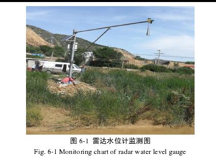 图 6-1雷达水位计监测图